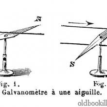 Single needle galvanometer