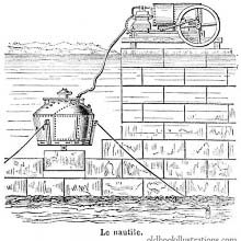 Submarine device