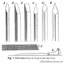 Wood engraving tools