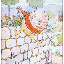 Humpty Dumpty is falling from the wall on which he was sitting