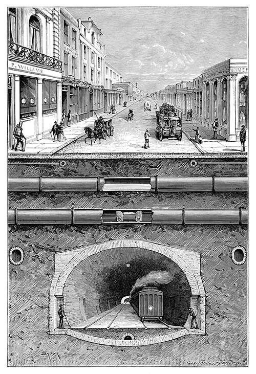 Cross section of a London street showing the surface, the gas and water mains, and the underground
