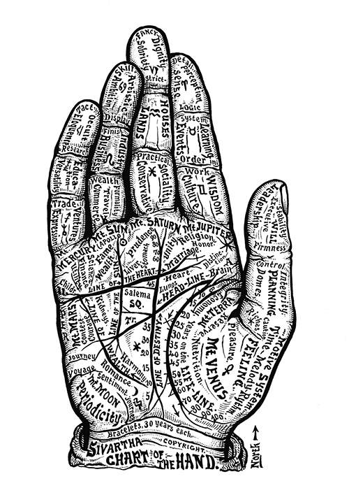 View of a hand divided and labeled according to esoteric theories pertaining to palmistry